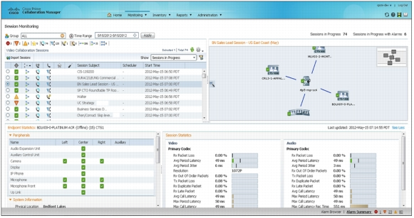 Cisco Prime Collaboration Manager